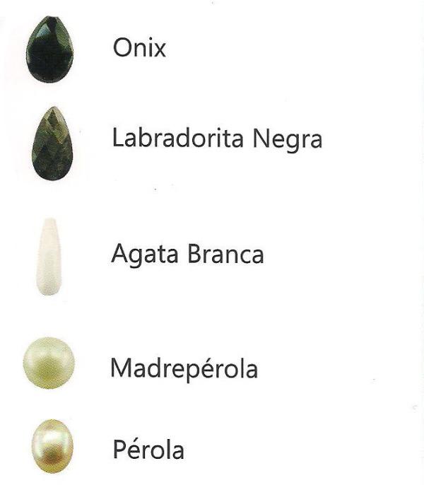 pedras brasileiras preciosas e gemas